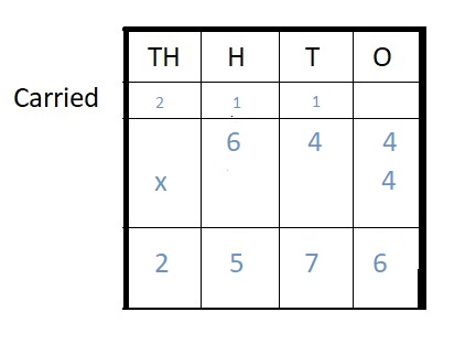 Everyday-Mathematics-4th-Grade-Answer-Key-Unit-5-Fraction-and-Mixed-Number-Computation-Measurement-Everyday-Math-Grade-4-Home-Link-5.1-Answer-Key-Practice-Question-6