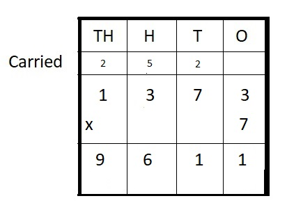 Everyday-Mathematics-4th-Grade-Answer-Key-Unit-5-Fraction-and-Mixed-Number-Computation-Measurement-Everyday-Math-Grade-4-Home-Link-5.10-Answer-Key-Practice-Question-10