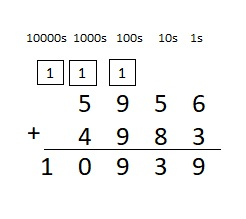 Everyday-Mathematics-4th-Grade-Answer-Key-Unit-5-Fraction-and-Mixed-Number-Computation-Measurement-Everyday-Math-Grade-4-Home-Link-5.11-Answer-Key-Practice-Question-6