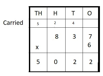 Everyday-Mathematics-4th-Grade-Answer-Key-Unit-5-Fraction-and-Mixed-Number-Computation-Measurement-Everyday-Math-Grade-4-Home-Link-5.4-Answer-Key-Practice-Question-7