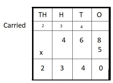 Everyday-Mathematics-4th-Grade-Answer-Key-Unit-5-Fraction-and-Mixed-Number-Computation-Measurement-Everyday-Math-Grade-4-Home-Link-5.4-Answer-Key-Practice-Question-8