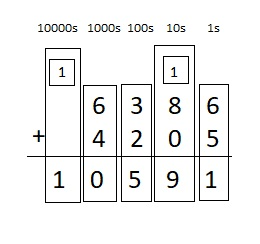 Everyday-Mathematics-4th-Grade-Answer-Key-Unit-5-Fraction-and-Mixed-Number-Computation-Measurement-Everyday-Math-Grade-4-Home-Link-5.6-Answer-Key-Practice-Question-5
