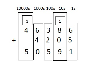 Everyday-Mathematics-4th-Grade-Answer-Key-Unit-5-Fraction-and-Mixed-Number-Computation-Measurement-Everyday-Math-Grade-4-Home-Link-5.7-Answer-Key-Practice-Question-8