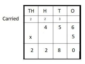 Everyday-Mathematics-4th-Grade-Answer-Key-Unit-6-Division-Angles-Everyday-Math-Grade-4-Home-Link-6.1-Answer-Key-Practice-Question-7