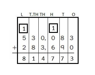Everyday-Mathematics-4th-Grade-Answer-Key-Unit-6-Division-Angles-Everyday-Math-Grade-4-Home-Link-6.10-Answer-Key-Practice-Question-8