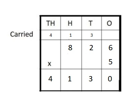 Everyday-Mathematics-4th-Grade-Answer-Key-Unit-6-Division-Angles-Everyday-Math-Grade-4-Home-Link-6.12-Answer-Key-Practice-Question-4