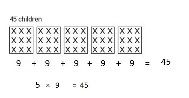 Everyday-Mathematics-4th-Grade-Answer-Key-Unit-6-Division-Angles-Everyday-Math-Grade-4-Home-Link-6.13-Answer-Key-Multiplying-a-Fraction-by-a-Whole-Number-Question-1