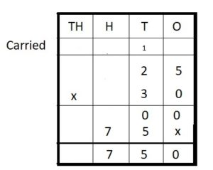 Everyday-Mathematics-4th-Grade-Answer-Key-Unit-6-Division-Angles-Everyday-Math-Grade-4-Home-Link-6.3-Answer-Key-Practice-Question-4
