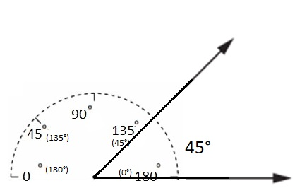 Everyday-Mathematics-4th-Grade-Answer-Key-Unit-6-Division-Angles-Everyday-Math-Grade-4-Home-Link-6.9-Answer-Key-Measuring-Angles-Question-3