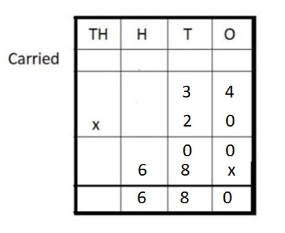 Everyday-Mathematics-4th-Grade-Answer-Key-Unit-6-Division-Angles-Everyday-Math-Grade-4-Home-Link-6.9-Answer-Key-Practice-Question-7
