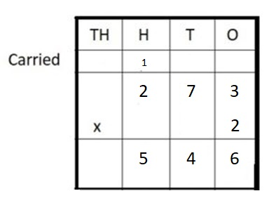 Everyday-Mathematics-4th-Grade-Answer-Key-Unit-7-Multiplication-of-a-Fraction-by-a-Whole-Number-Measurement-Everyday-Math-Grade-4-Home-Link-7.1-Answer-Key-Practice-Question-11