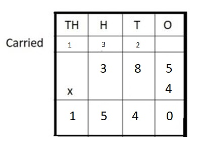 Everyday-Mathematics-4th-Grade-Answer-Key-Unit-7-Multiplication-of-a-Fraction-by-a-Whole-Number-Measurement-Everyday-Math-Grade-4-Home-Link-7.1-Answer-Key-Practice-Question-12