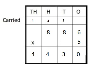 Everyday-Mathematics-4th-Grade-Answer-Key-Unit-7-Multiplication-of-a-Fraction-by-a-Whole-Number-Measurement-Everyday-Math-Grade-4-Home-Link-7.1-Answer-Key-Practice-Question-13