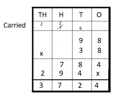 Everyday-Mathematics-4th-Grade-Answer-Key-Unit-7-Multiplication-of-a-Fraction-by-a-Whole-Number-Measurement-Everyday-Math-Grade-4-Home-Link-7.1-Answer-Key-Practice-Question-14