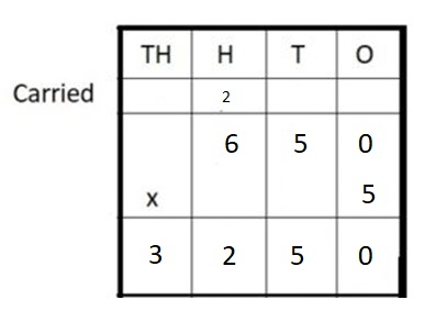 Everyday-Mathematics-4th-Grade-Answer-Key-Unit-7-Multiplication-of-a-Fraction-by-a-Whole-Number-Measurement-Everyday-Math-Grade-4-Home-Link-7.2-Answer-Key-Practice-Question-5