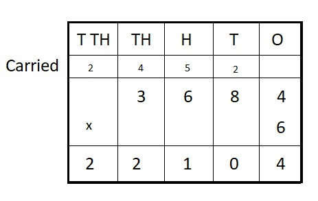 Everyday-Mathematics-4th-Grade-Answer-Key-Unit-7-Multiplication-of-a-Fraction-by-a-Whole-Number-Measurement-Everyday-Math-Grade-4-Home-Link-7.2-Answer-Key-Practice-Question-7