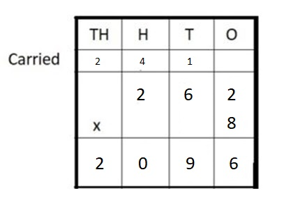 Everyday-Mathematics-4th-Grade-Answer-Key-Unit-7-Multiplication-of-a-Fraction-by-a-Whole-Number-Measurement-Everyday-Math-Grade-4-Home-Link-7.4-Answer-Key-Practice-Question-7