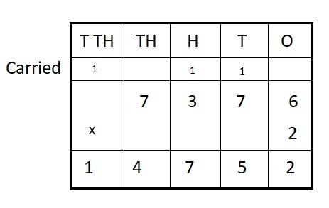 Everyday-Mathematics-4th-Grade-Answer-Key-Unit-7-Multiplication-of-a-Fraction-by-a-Whole-Number-Measurement-Everyday-Math-Grade-4-Home-Link-7.4-Answer-Key-Practice-Question-9