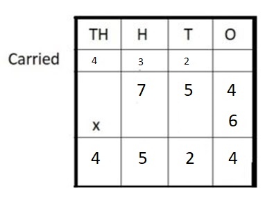 Everyday-Mathematics-4th-Grade-Answer-Key-Unit-7-Multiplication-of-a-Fraction-by-a-Whole-Number-Measurement-Everyday-Math-Grade-4-Home-Link-7.7-Answer-Key-Practice-Question-3