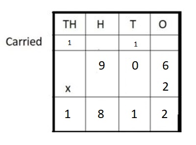 Everyday-Mathematics-4th-Grade-Answer-Key-Unit-7-Multiplication-of-a-Fraction-by-a-Whole-Number-Measurement-Everyday-Math-Grade-4-Home-Link-7.7-Answer-Key-Practice-Question-4