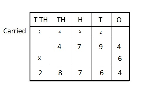 Everyday-Mathematics-4th-Grade-Answer-Key-Unit-8-Fraction-Operations-Applications-Everyday-Math-Grade-4-Home-Link-8.11-Answer-Key-Practice-Question-4