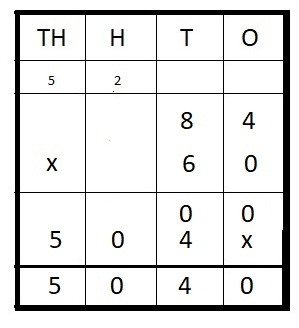 Everyday-Mathematics-4th-Grade-Answer-Key-Unit-8-Fraction-Operations-Applications-Everyday-Math-Grade-4-Home-Link-8.12-Answer-Key-Number-Tile-Computations-Question-3