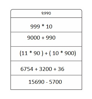 Everyday-Mathematics-4th-Grade-Answer-Key-Unit-8-Fraction-Operations-Applications-Everyday-Math-Grade-4-Home-Link-8.13-Answer-Key-Many-Names-for-Numbers-Question-1