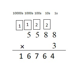 Everyday-Mathematics-4th-Grade-Answer-Key-Unit-8-Fraction-Operations-Applications-Everyday-Math-Grade-4-Home-Link-8.3-Answer-Key-Practice-Question-3