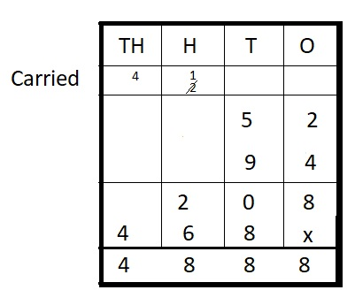 Everyday-Mathematics-4th-Grade-Answer-Key-Unit-8-Fraction-Operations-Applications-Everyday-Math-Grade-4-Home-Link-8.3-Answer-Key-Practice-Question-5