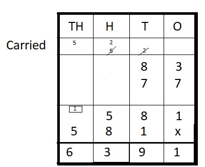Everyday-Mathematics-4th-Grade-Answer-Key-Unit-8-Fraction-Operations-Applications-Everyday-Math-Grade-4-Home-Link-8.3-Answer-Key-Practice-Question-6