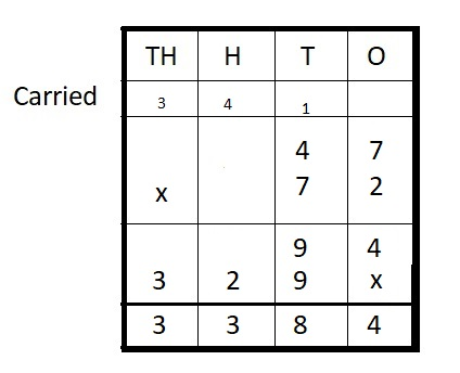 Everyday-Mathematics-4th-Grade-Answer-Key-Unit-8-Fraction-Operations-Applications-Everyday-Math-Grade-4-Home-Link-8.7-Answer-Key-Practice-Question-8
