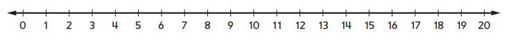 Everyday Mathematics Grade 1 Home Link 3.5 Answers 1