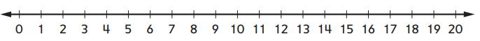 Everyday Mathematics Grade 1 Home Link 3.7 Answers 1
