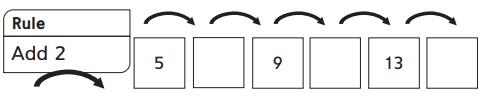 Everyday Mathematics Grade 1 Home Link 3.9 Answers 1