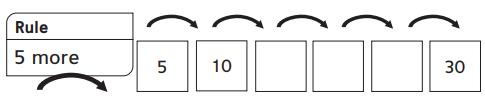Everyday Mathematics Grade 1 Home Link 3.9 Answers 3