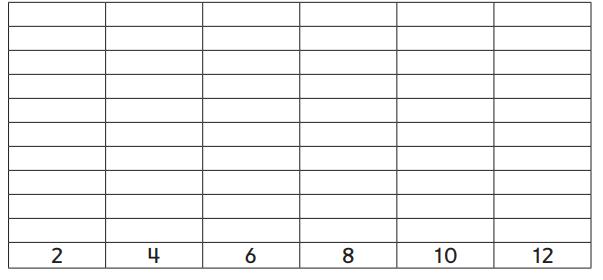 Everyday Mathematics Grade 1 Home Link 4.7 Answers 1