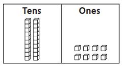 Everyday Mathematics Grade 1 Home Link 5.1 Answers 1