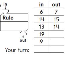 Everyday Mathematics Grade 1 Home Link 7.8 Answers 1
