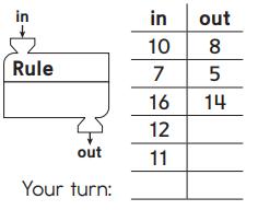 Everyday Mathematics Grade 1 Home Link 7.8 Answers 2