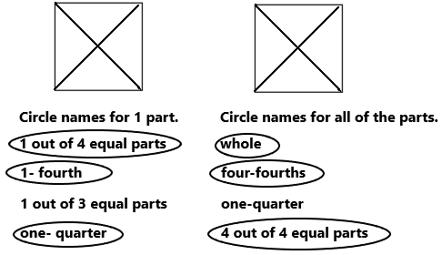 Everyday-Mathematics-Grade-2-Home-Link-9.1-Answers-2 (1)