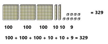 Everyday-Mathematics-Grade-2-Home-Link-9.5-Answers-1