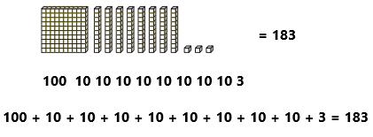 Everyday-Mathematics-Grade-2-Home-Link-9.5-Answers-2