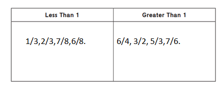 Everyday-Mathematics-Grade-3-Answer-Key-Chapter-7-Fractions-17