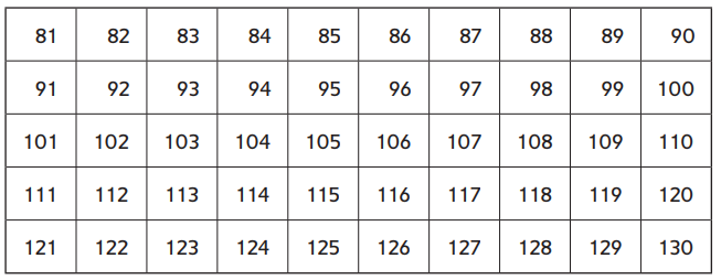 Everyday Mathematics Grade 3 Home Link 1.1 Answers 1