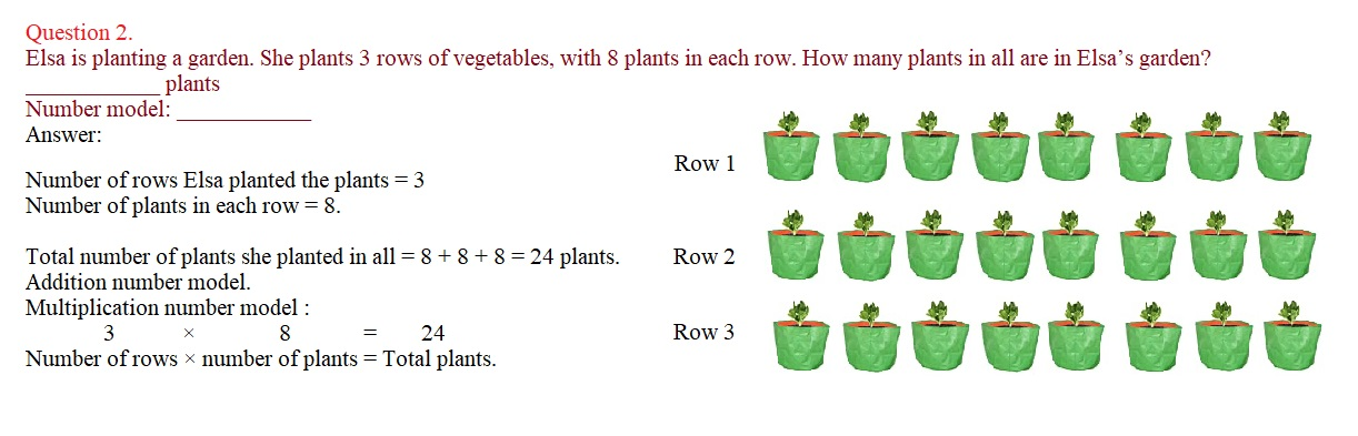Everyday-Mathematics-Grade-3-Home-Link-1.8-Answers-Sharing-Strategies-for-Multiplication-Question-2