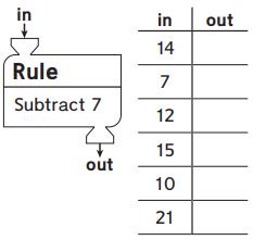 Everyday Mathematics Grade 3 Home Link 3.1 Answers 1