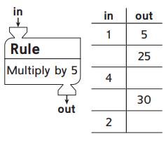 Everyday Mathematics Grade 3 Home Link 3.1 Answers 2