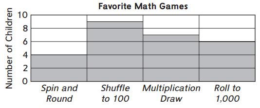 Everyday Mathematics Grade 3 Home Link 3.7 Answers 1