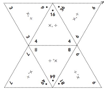 Everyday Mathematics Grade 3 Home Link 3.9 Answers 3