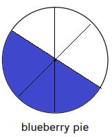 Everyday-Mathematics-Grade-3-Home-Link-5.3-Answers-2